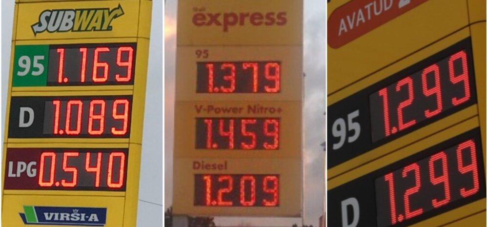 FOTOD   Vaata ja võrdle, millise hinnaga müüakse kütust Leedus, Soomes ja Eestis