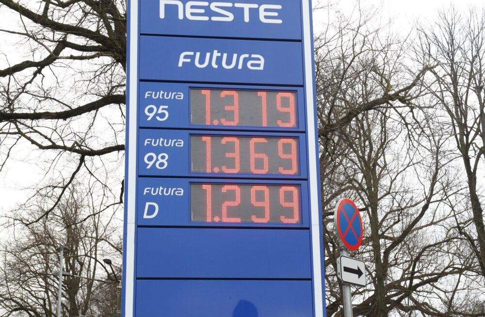 Neste üritas eile hommikul bensiini 95 hinda kinnistada tasemel 1,319 eurot liitrilt, ent pidi konkurentide survel taanduma.