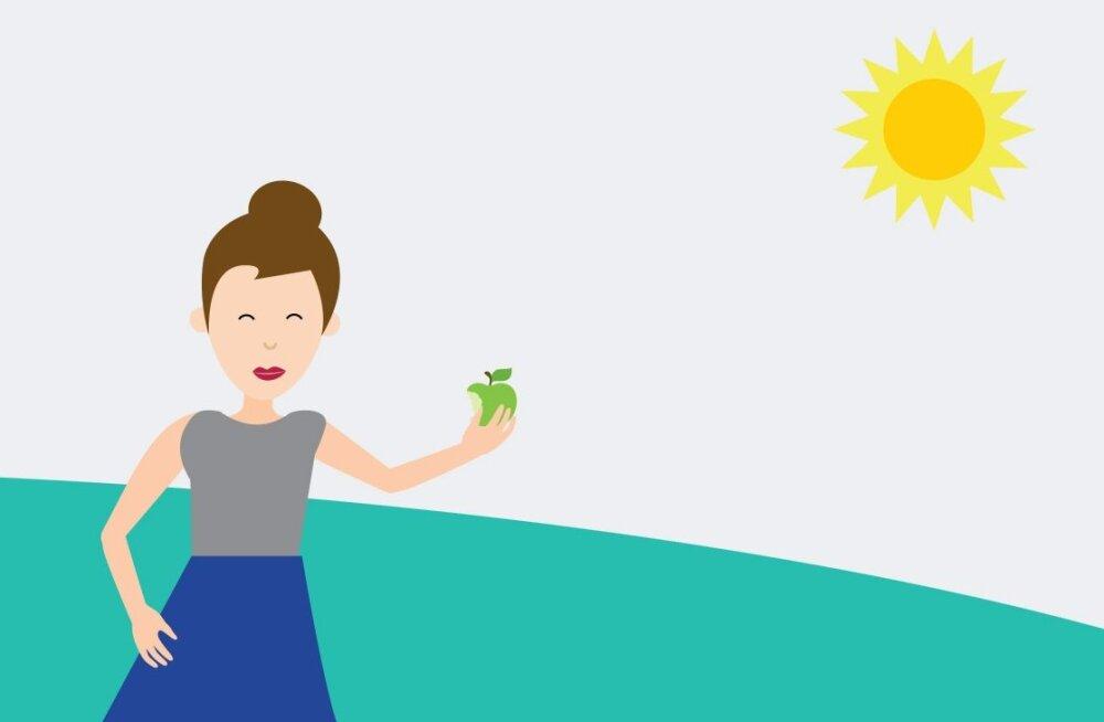 Vitamiinid – toidust või purgist?