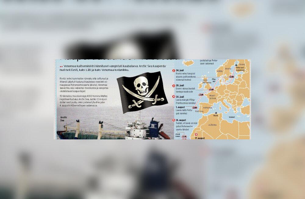 Eesti kodanikke süüdistatakse merepiraatluses