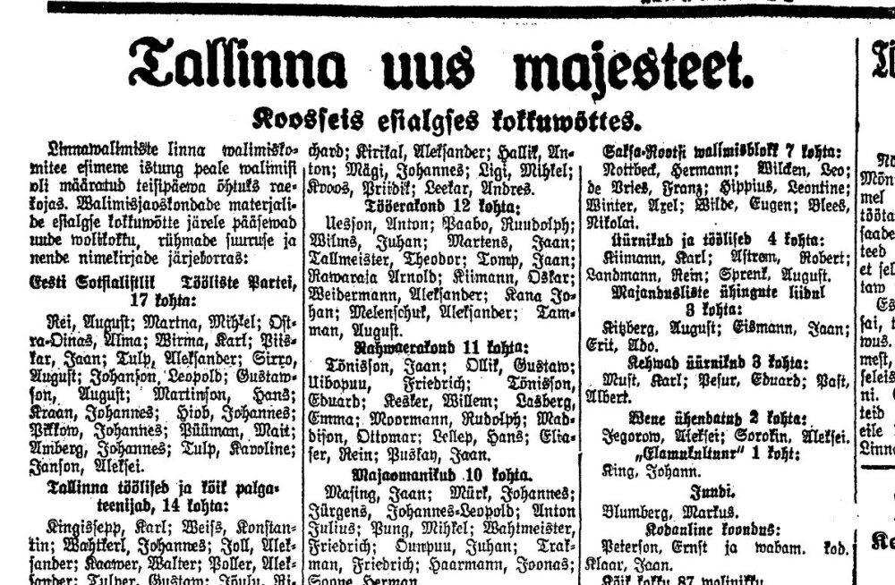 Tallinna volikogu valimised 1930: Tallinna töölised visati seegi kord ukse taha
