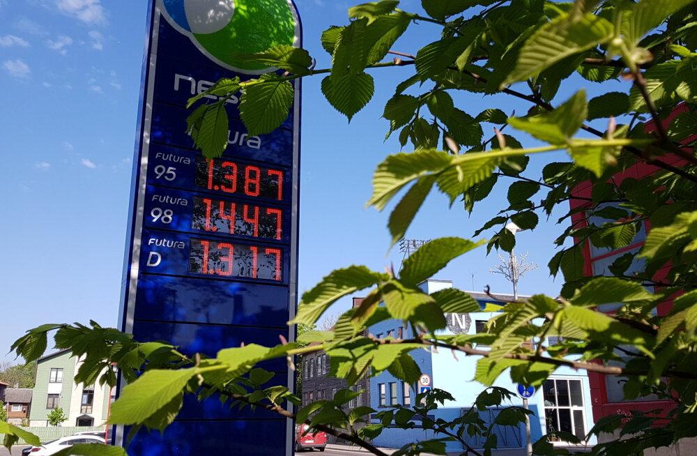 Kütusehind 16.05