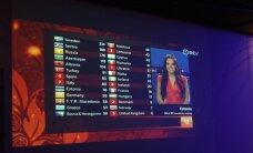Eurovisiooni tegelikud tulemused avaldatud: Ott oleks võinud 12. koha saada