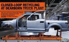 Teras peab taganema: Ford töötleb ühes kuus 30 000 F-150 jagu alumiiniumi ümber