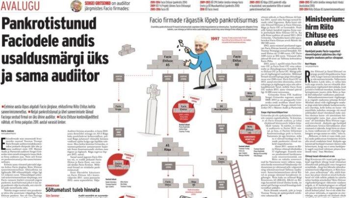 """Vastulause artiklile """"Pankrotistunud Faciodele andis usaldusmärgi üks ja sama audiitor"""""""